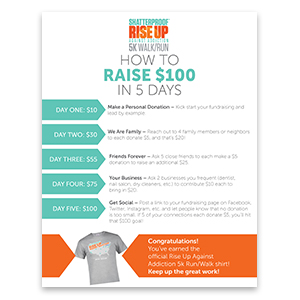 How to raise $100 in 5 days