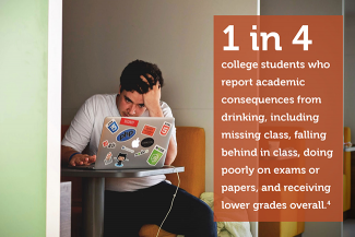1 in 4 college students report academic consequences