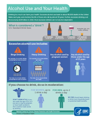 alcohol-use&your-health